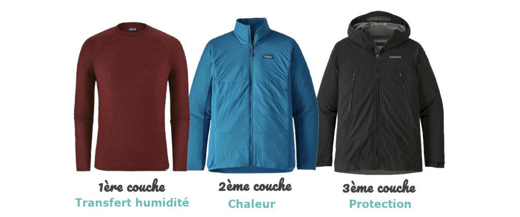 Vêtements cyclotourisme - technique 3 couches